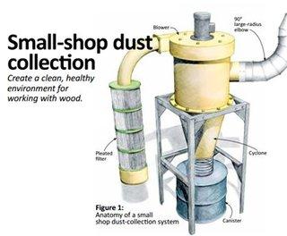 Smalldustcollection1