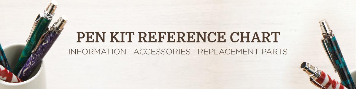 Pen Kit Reference Chart