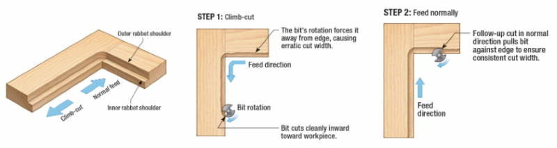 """How to use the router technique called """"climb cutting"""" to reduce tear out."""
