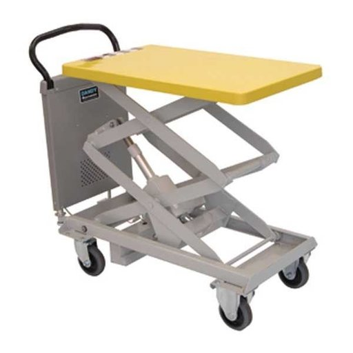 View a Larger Image of Powered Dandy Lift, Model PLM-100W