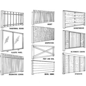 Woodworking Project Paper Plan to Build Ten Weekend Fences, Plan No. 551